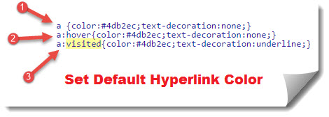 hyperlink color code