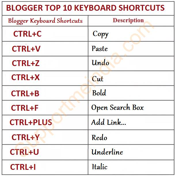 Blogger Keyboard Shortcut Codes