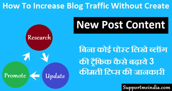 Increase Your Blog Traffic Without Write New Content