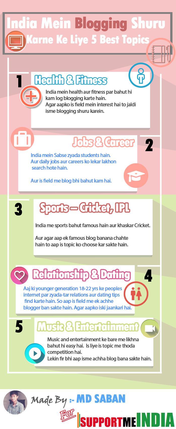 Top niche to start blogging