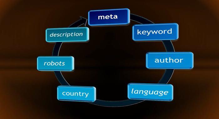 Add meta tag code in blogger blog