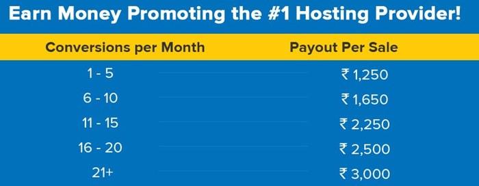 Hostgator india affiliate commission