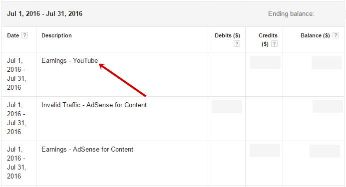 YouTube finalized earning in AdSense