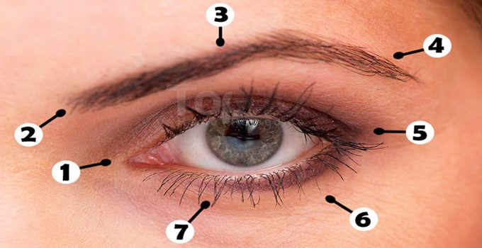 Eyes Acupressure Points