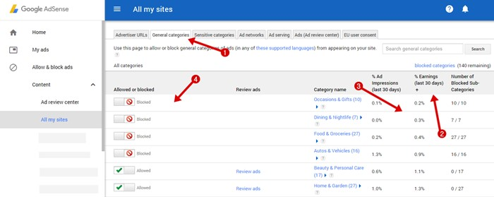 Block Unealted Categories on AdSense