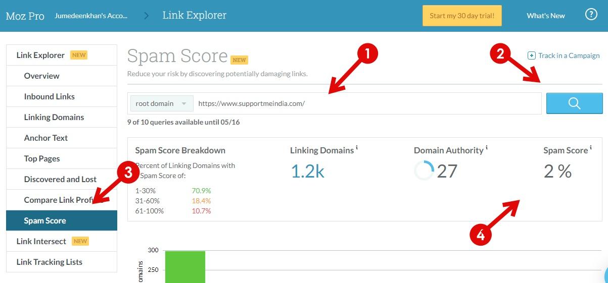 Check website spam score on moz link explorer tool