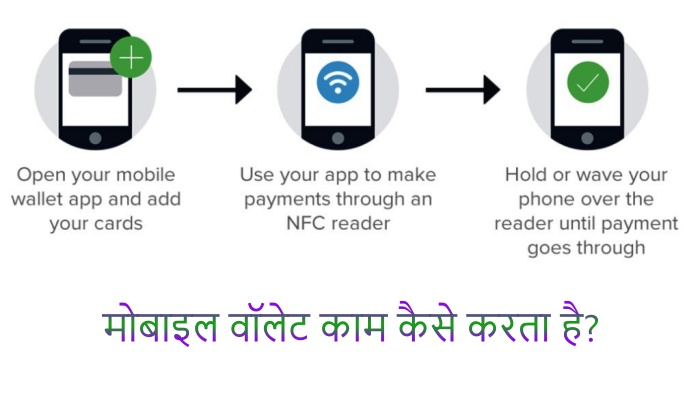 How Mobile Wallet Work in Hindi